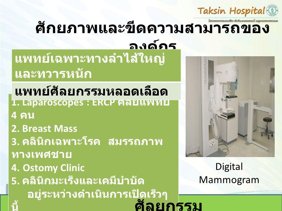 ศักยภาพและขีดความสามารถของ องค์กร 1. Laparoscopes : ERCP ศัลยแพทย์ 4 คน 2. Breast Mass 3. คลินิกเฉพาะโรค สมรรถภาพ ทางเพศชาย 4. Ostomy Clinic 5. คลินิก