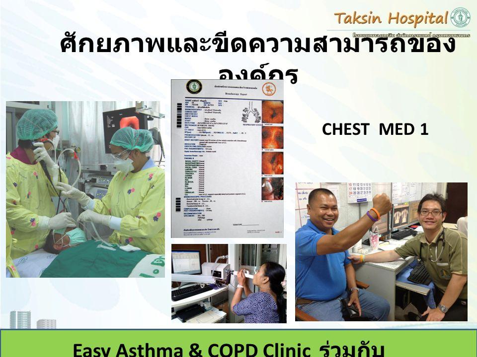 ศักยภาพและขีดความสามารถของ องค์กร Easy Asthma & COPD Clinic ร่วมกับ สปสช. CHEST MED 1