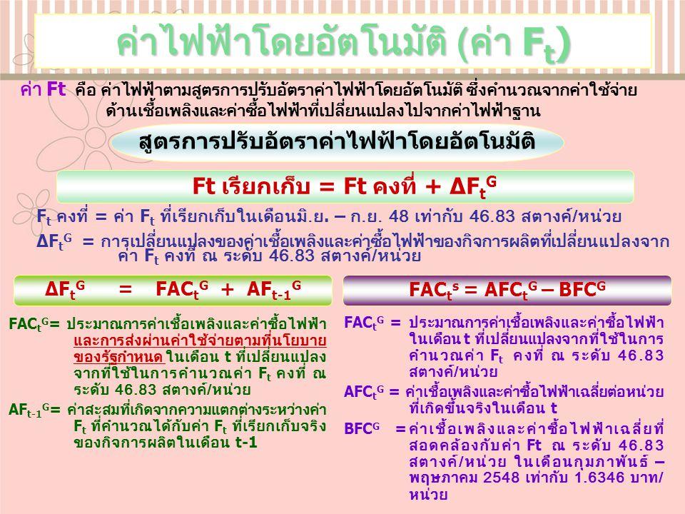 ค่าไฟฟ้าโดยอัตโนมัติ ( ค่า F t ) ค่า Ft คือ ค่าไฟฟ้าตามสูตรการปรับอัตราค่าไฟฟ้าโดยอัตโนมัติ ซึ่งคำนวณจากค่าใช้จ่าย ด้านเชื้อเพลิงและค่าซื้อไฟฟ้าที่เปลี่ยนแปลงไปจากค่าไฟฟ้าฐาน F t คงที่ = ค่า F t ที่เรียกเก็บในเดือนมิ.