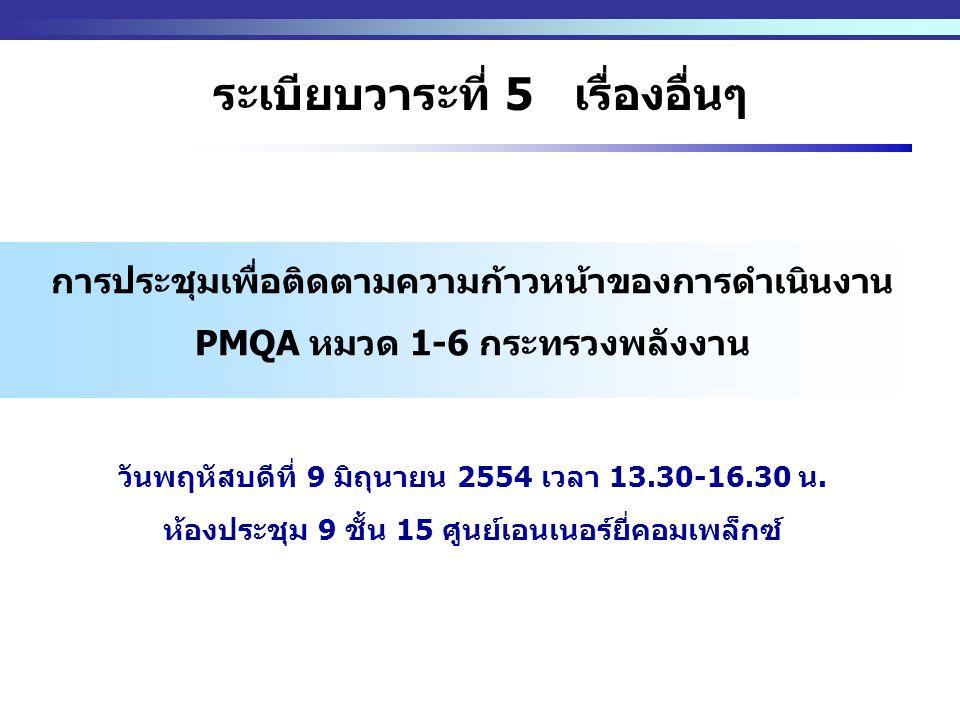http://www.eppo.go.th - 26 - ระเบียบวาระที่ 5 เรื่องอื่นๆ การประชุมเพื่อติดตามความก้าวหน้าของการดำเนินงาน PMQA หมวด 1-6 กระทรวงพลังงาน วันพฤหัสบดีที่