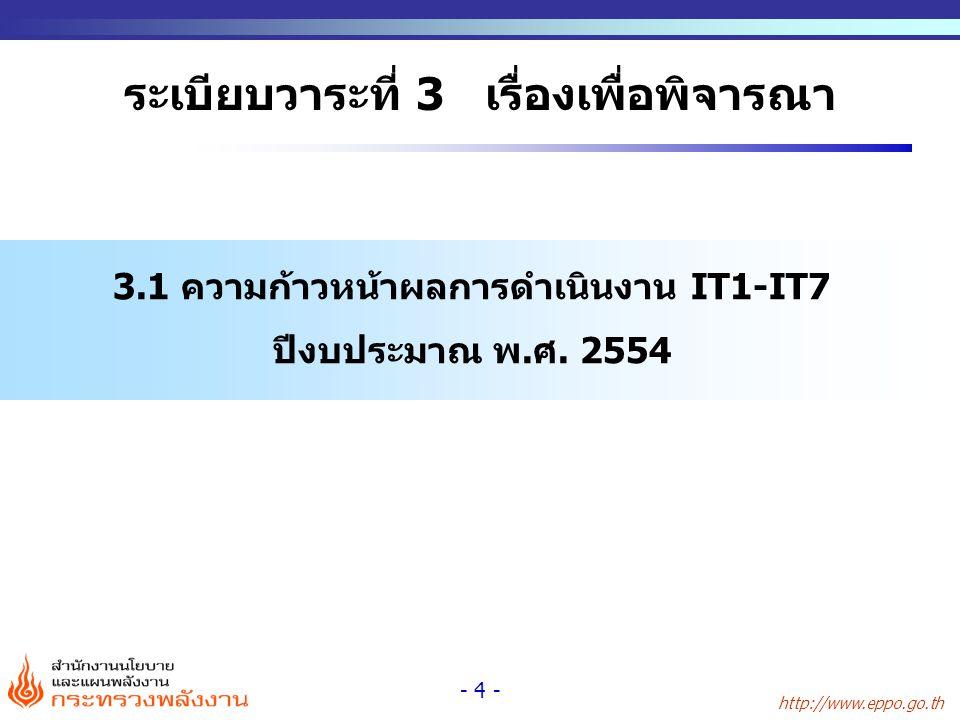 http://www.eppo.go.th - 4 - ระเบียบวาระที่ 3 เรื่องเพื่อพิจารณา 3.1 ความก้าวหน้าผลการดำเนินงาน IT1-IT7 ปีงบประมาณ พ.ศ. 2554