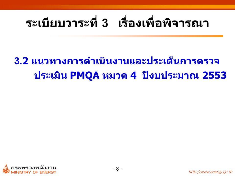 http://www.energy.go.th - 8 - ระเบียบวาระที่ 3 เรื่องเพื่อพิจารณา 3.2 แนวทางการดำเนินงานและประเด็นการตรวจ ประเมิน PMQA หมวด 4 ปีงบประมาณ 2553