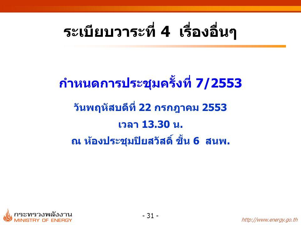http://www.energy.go.th - 31 - ระเบียบวาระที่ 4 เรื่องอื่นๆ กำหนดการประชุมครั้งที่ 7/2553 วันพฤหัสบดีที่ 22 กรกฎาคม 2553 เวลา 13.30 น.