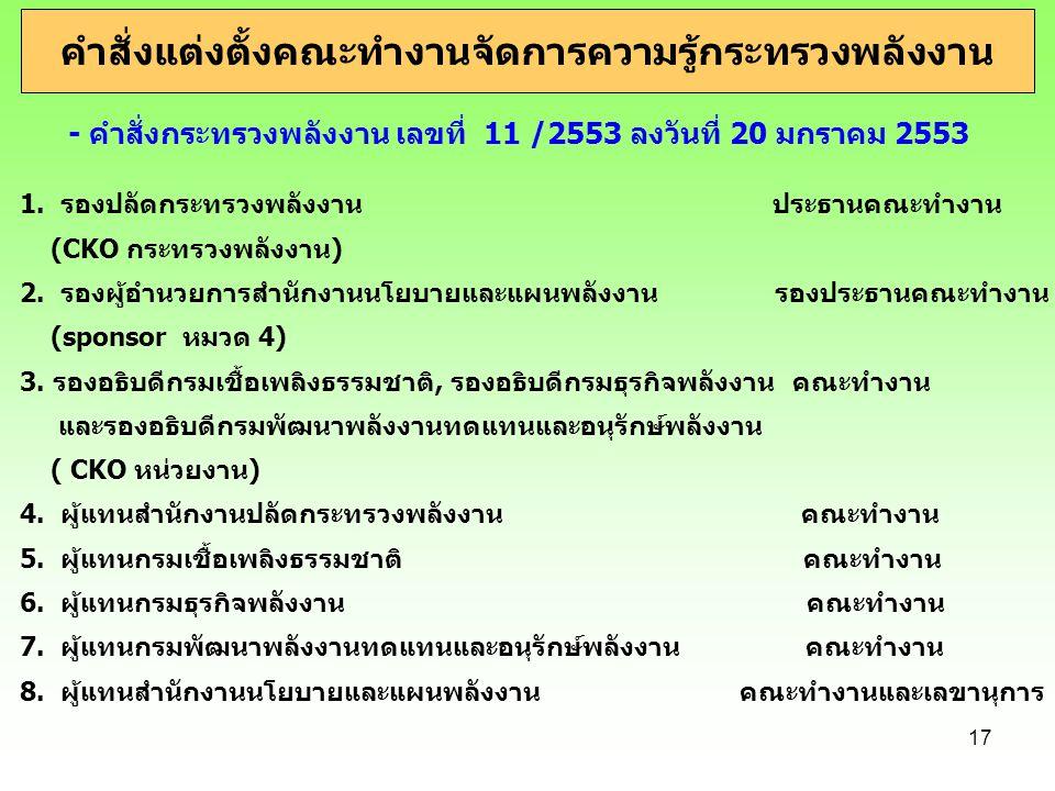 17 1. รองปลัดกระทรวงพลังงาน ประธานคณะทำงาน (CKO กระทรวงพลังงาน) 2.