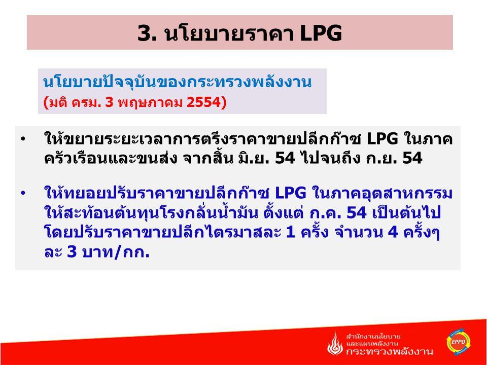 3. นโยบายราคา LPG นโยบายปัจจุบันของกระทรวงพลังงาน (มติ ครม.