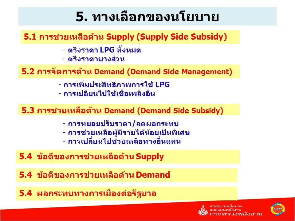 5. ทางเลือกของนโยบาย 5.1 การช่วยเหลือด้าน Supply (Supply Side Subsidy) - ตรึงราคา LPG ทั้งหมด - ตรึงราคาบางส่วน 5.2 การจัดการด้าน Demand (Demand Side