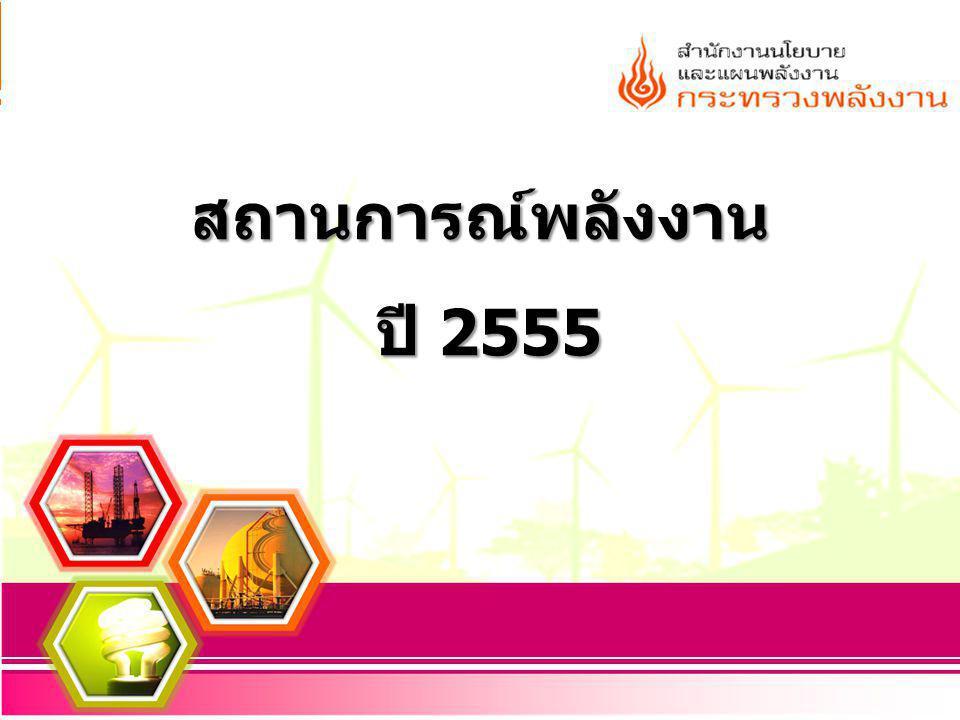 การใช้ การผลิต การนำเข้าพลังงานเชิงพาณิชย์ขั้นต้น 25542555p 25542555p Q1Q2Q3Q4Q1Q2Q3Q4 การใช้1,855 1,9701,8821,9011,8681,7691,9651,9801,9761,980 การผลิต1,0181,072 1,0511,0121,0359771,0911,0771,0861,050 การนำเข้า (สุทธิ)1,0171,076 1,0421,0961,0319041,2021,0371,132992 การนำเข้า / การใช้ (%)55 5855515854 53 อัตราการเปลี่ยนแปลง (%) การใช้4.06.3 4.54.85.5-0.74.44.15.811.9 การผลิต2.95.3 7.41.04.8 -1.7 3.86.55.07.5 การนำเข้า(สุทธิ)1.65.8 5.05.01.412.612.6-11.315.5-5.59.89.9 GDP (%)0.15.5 3.22.73.7-8.90.44.43.014.2 หน่วย: เทียบเท่าพันบาร์เรลน้ำมันดิบต่อวัน P ข้อมูลเบื้องต้น การใช้พลังงานเชิงพาณิชย์ขั้นต้นน้ำมันก๊าซธรรมชาติถ่านหิน/ลิกไนต์ไฟฟ้ารวม อัตราการเปลี่ยนแปลง (%)5.17.94.93.86.3 พลังงานเชิงพาณิชย์ขั้นสุดท้ายน้ำมันสำเร็จรูปไฟฟ้าก๊าซธรรมชาติถ่านหิน/ลิกไนต์พลังงานทดแทน มูลค่าการใช้ (ล้านบาท)1,304,462548,935123,19732,745130,959 อัตราการเปลี่ยนแปลง (%)6.916.426.15.03.9 มูลค่าการใช้พลังงานขั้นสุดท้าย ปี 2555 รวม 2.14 ล้านล้านบาท เพิ่มขึ้นร้อยละ 9.9