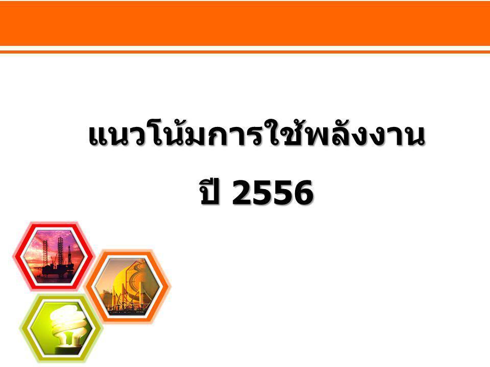 การใช้พลังงานเชิงพาณิชย์ขั้นต้น 25512552255325542555p2556f การใช้ 1,6181,6631,7831,8551,9692,076 น้ำมัน 634643652 674708735 ก๊าซธรรมชาติ 648682784810873942 ถ่านหิน/ลิกไนต์ 301303310317332347 พลังน้ำ/ไฟฟ้านำเข้า 363536545652 อัตราการเปลี่ยนแปลง (%) การใช้ 0.92.87.24.06.25.4 น้ำมัน -5.01.41.53.35.13.7 ก๊าซธรรมชาติ 5.45.215.03.37.87.9 ลิกไนต์/ถ่านหิน 7.70.72.42.14.94.5 พลังน้ำ/ไฟฟ้านำเข้า -17.4-1.12.848.53.8-6.7 หน่วย: พันบาร์เรลเทียบเท่าน้ำมันดิบ/วัน P ข้อมูลเบื้องต้น f ข้อมูลประมาณการ