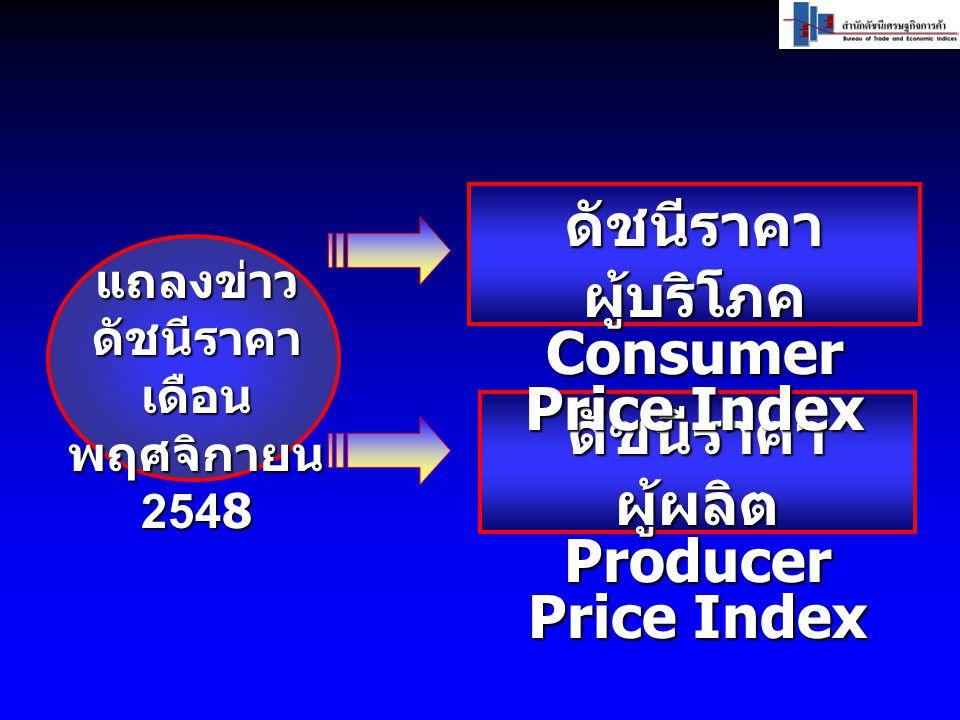 แถลงข่าว ดัชนีราคา เดือน พฤศจิกายน 2548 ดัชนีราคา ผู้ผลิต Producer Price Index ดัชนีราคา ผู้บริโภค Consumer Price Index