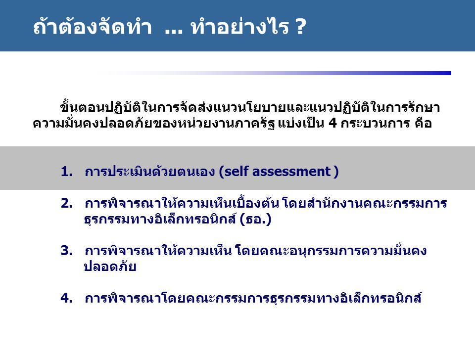http://www.eppo.go.th - 34 - ขั้นตอนปฏิบัติในการจัดส่งแนวนโยบายและแนวปฏิบัติในการรักษา ความมั่นคงปลอดภัยของหน่วยงานภาครัฐ แบ่งเป็น 4 กระบวนการ คือ ถ้า