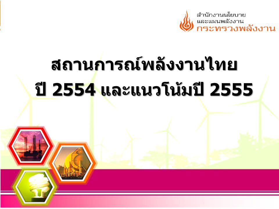 การใช้ การผลิต การนำเข้าพลังงานเชิงพาณิชย์ขั้นต้น 25532554* 25532554 Q1Q2Q3Q4Q1Q2Q3Q4* การใช้1,7831,856 1,7871,8031,7601,7831,8771,8981,8661,785 การผลิต9891,017 9791,0029879901,0511,0121,034 970 การนำเข้า (สุทธิ)1,0021,046 9961,0829161,0151,0401,0971,0311,019 การนำเข้า / การใช้ (%)56 605257555855 57 อัตราการเปลี่ยนแปลง (%) การใช้7.24.1 10.86.56.65.35.05.36.00.1 การผลิต10.62.8 10.011.212.48.67.41.04.8 -2.0 การนำเข้า(สุทธิ)8.74.4 11.613.4-2.712.74.41.412.60.4 GDP (%)7.81.5 12.09.26.63.83.22.73.5-3.2 หน่วย: เทียบเท่าพันบาร์เรลน้ำมันดิบต่อวัน * เบื้องต้น