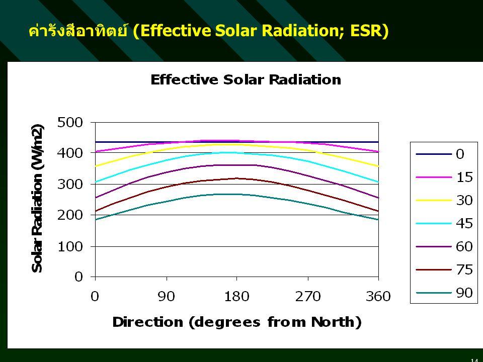 14 ค่ารังสีอาทิตย์ (Effective Solar Radiation; ESR)