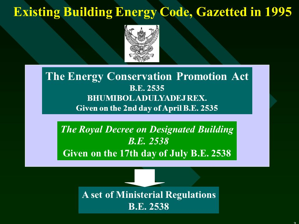 4 Requirements on Designated Buildings in the Ministerial Regulation Building and Systems  Overall Thermal Transfer Value (OTTV) of the building envelope < 45 Wm -2, new building  Efficient Electric Lighting < 16 Wm -2 office.