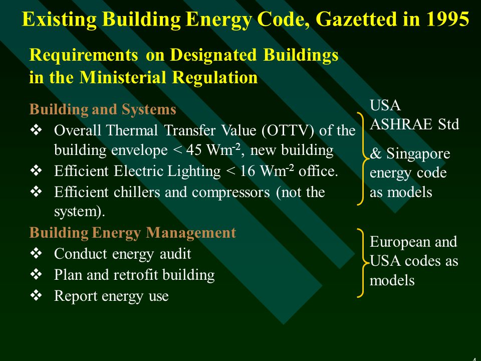 4 Requirements on Designated Buildings in the Ministerial Regulation Building and Systems  Overall Thermal Transfer Value (OTTV) of the building enve