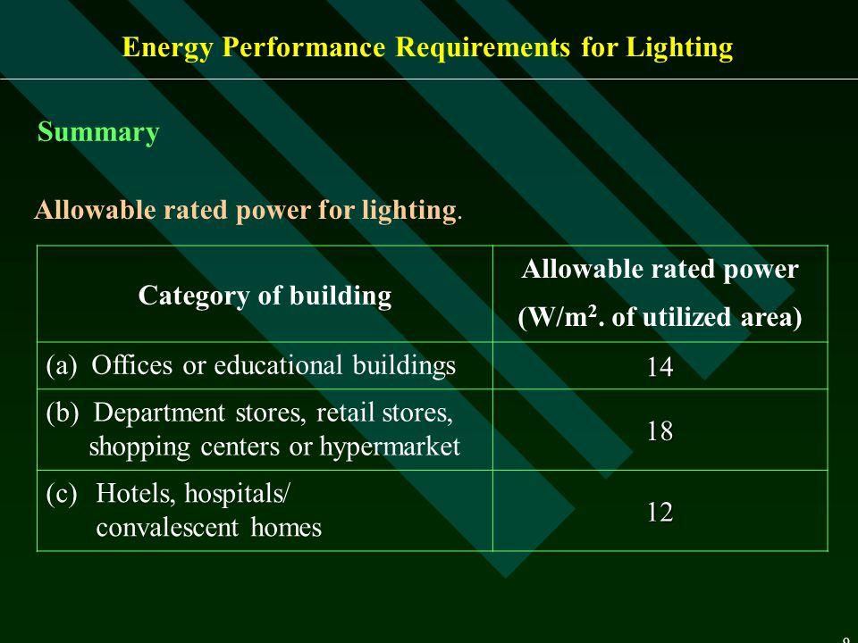 10 Energy Performance Requirements for Air-conditioning Energy performance of air-conditioning system(s) within a building Minimum performance for unitary air-conditioners ประเภทและขนาด ค่าประสิทธิภาพขั้นต่ำ, COP ( EER ) ชนิดระบายความร้อนด้วยอากาศ (ระบบแยกส่วนและแบบเป็นชุด) น้อยกว่า 3,500 วัตต์ (0.995 ตันความเย็น)2.82 (9.62) ตั้งแต่ 3,500 วัตต์ แต่ไม่เกิน 17,600 วัตต์ (5.00 ตันความเย็น)2.82 (9.62) เกินกว่า 17,600 วัตต์ (5.00 ตันความเย็น)2.56 (8.74) ชนิดระบายความร้อนด้วยน้ำ ทุกขนาดทำความเย็น3.99 (13.62)