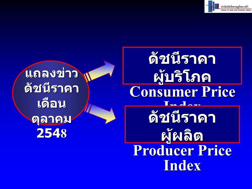 ดัชนีราคา ผู้บริโภค Consumer Price Index แถลงข่าว ดัชนีราคา เดือน ตุลาคม 2548 ดัชนีราคา ผู้ผลิต Producer Price Index