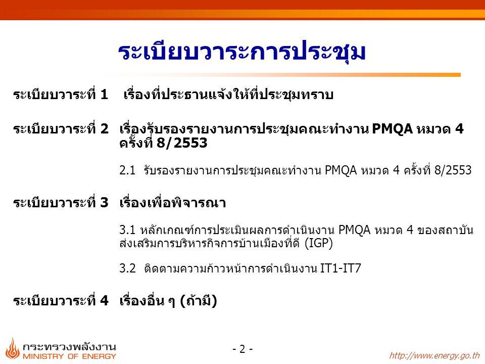 http://www.energy.go.th - 3 - ระเบียบวาระที่ 1 เรื่องที่ประธานแจ้งให้ที่ประชุมทราบ กำหนดการประชุมรายงานความก้าวหน้า ผลการดำเนินงาน PMQA กระทรวงพลังงาน รอบ 11 เดือน วันพฤหัสบดีที่ 16 กันยายน 2553 เวลา 9.30-12.00 น.