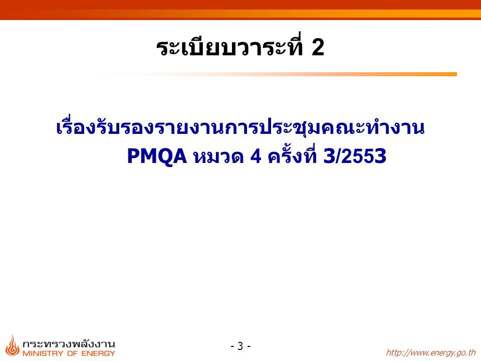 http://www.energy.go.th - 4 - ระเบียบวาระที่ 3 เรื่องเพื่อพิจารณา 3.1 ความก้าวหน้าผลการดำเนินงาน (IT1-IT7) การปรับเปลี่ยนข้อมูลแผนการดำเนินงาน (แบบฟอร์ม 1) --> ผู้บริหาร (รปพน.ณอคุณ สิทธิพงศ์) ลงนามใหม่เรียบร้อยแล้ว ตัวชี้วัดของหมวด 4 (แบบฟอร์ม 2) 1.