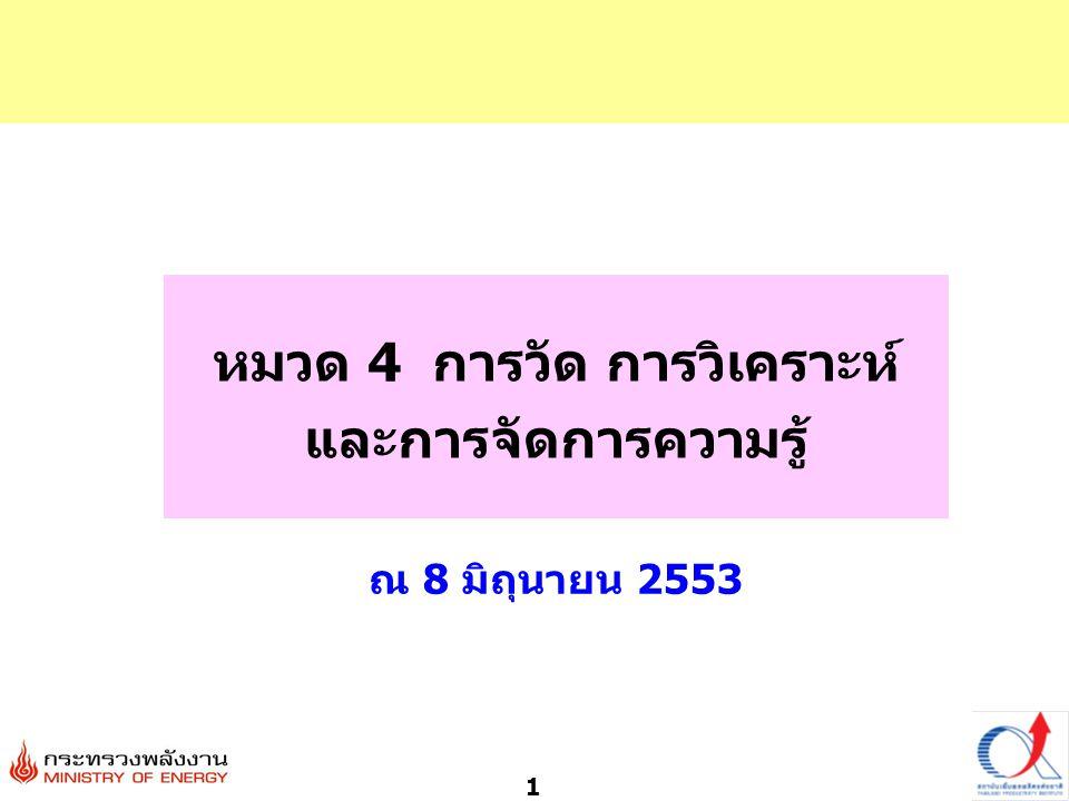 1 หมวด 4 การวัด การวิเคราะห์ และการจัดการความรู้ ณ 8 มิถุนายน 2553
