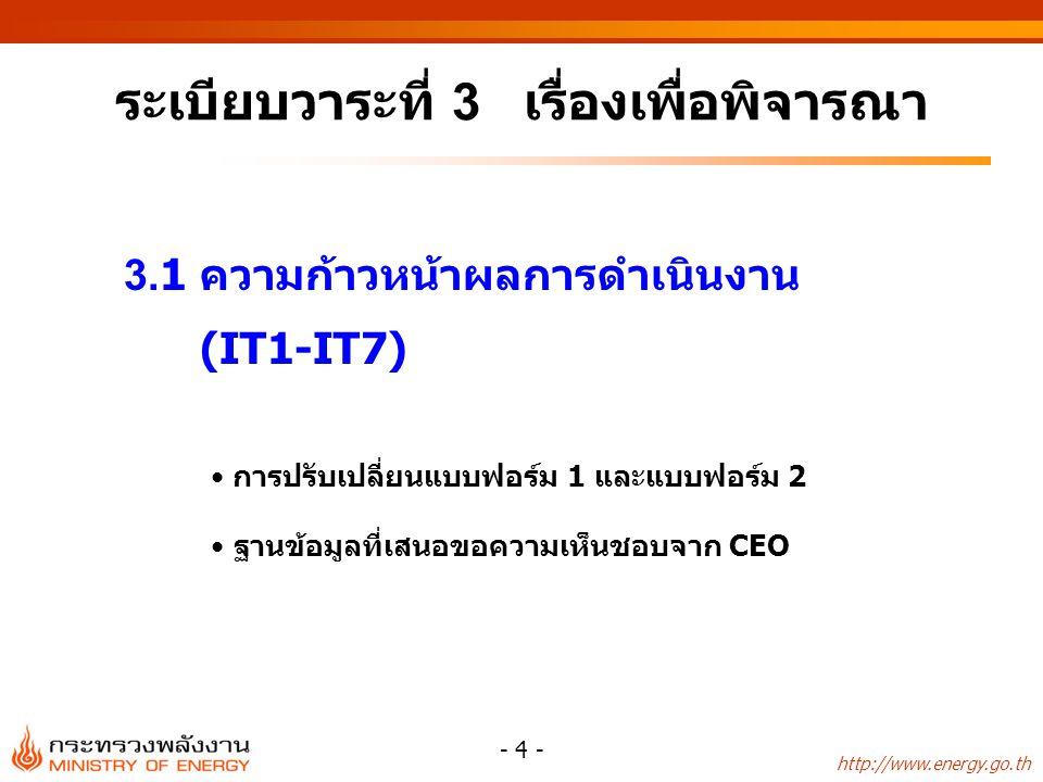http://www.energy.go.th - 4 - ระเบียบวาระที่ 3 เรื่องเพื่อพิจารณา 3.1 ความก้าวหน้าผลการดำเนินงาน (IT1-IT7) การปรับเปลี่ยนแบบฟอร์ม 1 และแบบฟอร์ม 2 ฐานข้อมูลที่เสนอขอความเห็นชอบจาก CEO