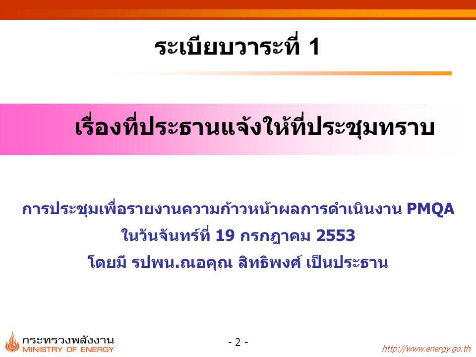 http://www.energy.go.th - 2 - ระเบียบวาระที่ 1 เรื่องที่ประธานแจ้งให้ที่ประชุมทราบ การประชุมเพื่อรายงานความก้าวหน้าผลการดำเนินงาน PMQA ในวันจันทร์ที่