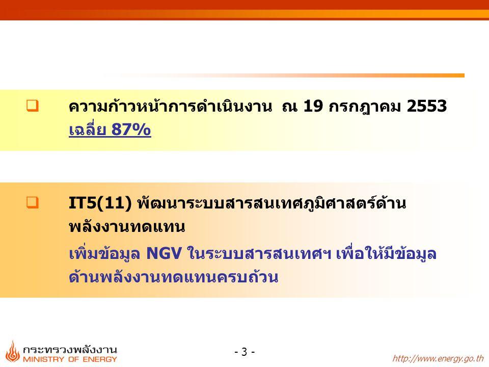 http://www.energy.go.th - 3 -  ความก้าวหน้าการดำเนินงาน ณ 19 กรกฎาคม 2553 เฉลี่ย 87%  IT5(11) พัฒนาระบบสารสนเทศภูมิศาสตร์ด้าน พลังงานทดแทน เพิ่มข้อมูล NGV ในระบบสารสนเทศฯ เพื่อให้มีข้อมูล ด้านพลังงานทดแทนครบถ้วน