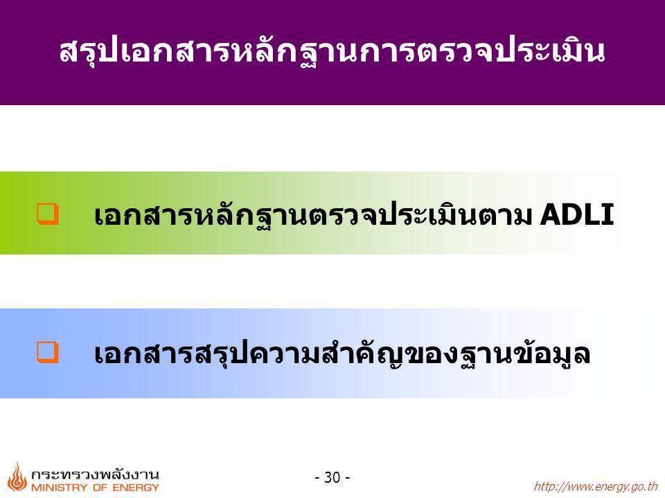 http://www.energy.go.th - 30 - สรุปเอกสารหลักฐานการตรวจประเมิน  เอกสารหลักฐานตรวจประเมินตาม ADLI  เอกสารสรุปความสำคัญของฐานข้อมูล