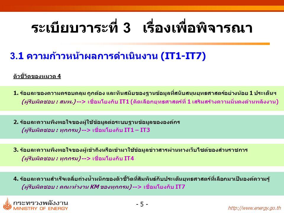 http://www.energy.go.th - 5 - ระเบียบวาระที่ 3 เรื่องเพื่อพิจารณา 3.1 ความก้าวหน้าผลการดำเนินงาน (IT1-IT7) ตัวชี้วัดของหมวด 4 1. ร้อยละของความครอบคลุม