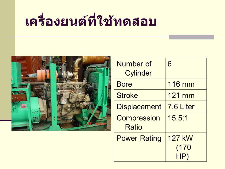 เครื่องยนต์ที่ใช้ทดสอบ Number of Cylinder 6 Bore116 mm Stroke121 mm Displacement7.6 Liter Compression Ratio 15.5:1 Power Rating127 kW (170 HP)