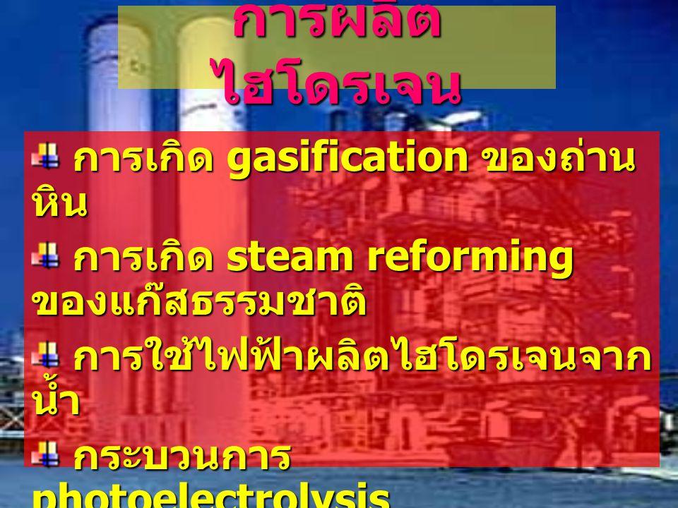 การผลิต ไฮโดรเจน การเกิด gasification ของถ่าน หิน การเกิด gasification ของถ่าน หิน การเกิด steam reforming ของแก๊สธรรมชาติ การเกิด steam reforming ของแก๊สธรรมชาติ การใช้ไฟฟ้าผลิตไฮโดรเจนจาก น้ำ การใช้ไฟฟ้าผลิตไฮโดรเจนจาก น้ำ กระบวนการ photoelectrolysis กระบวนการ photoelectrolysis การแตกตัวของน้ำโดยอาศัย ความร้อน การแตกตัวของน้ำโดยอาศัย ความร้อน การผลิตไฮโดรเจนจาก กระบวนการทางชีวภาพ การผลิตไฮโดรเจนจาก กระบวนการทางชีวภาพ