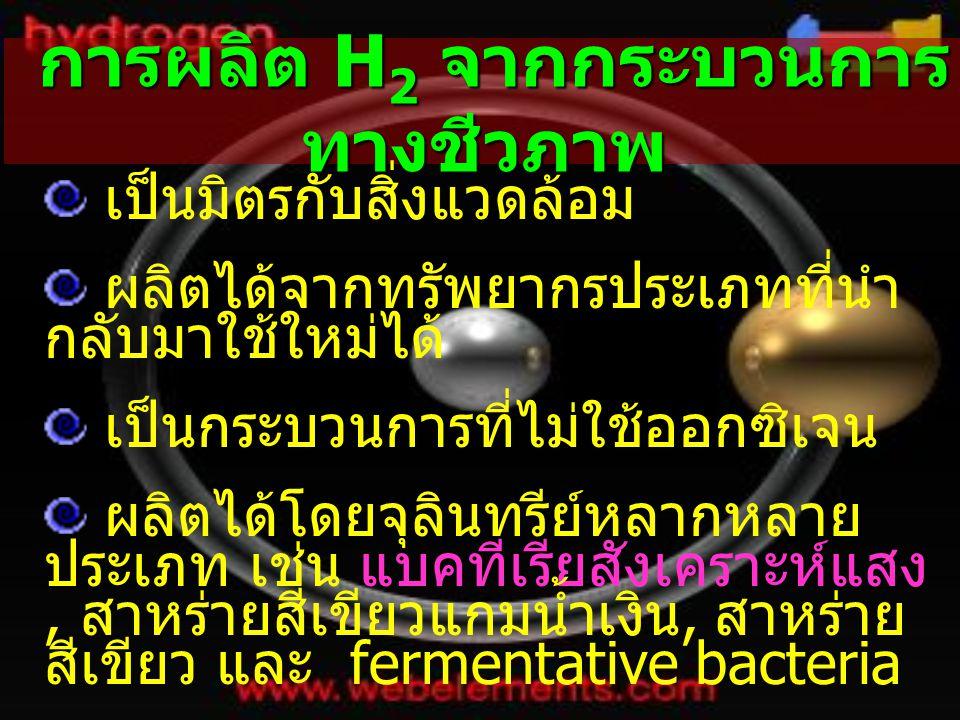 กระบวนการหมักแบบไม่ใช้ ออกซิเจน กลูโคสเปลี่ยนเป็น H 2 และ VFAs โดย แบคทีเรียที่ไม่ต้องการ O 2 C 6 H 12 O 6 CH 3 CH 2 CH 2 COOH + 2CO 2 + 2H 2 C 6 H 12 O 6 + 2H 2 O 2CH 3 COOH + 2CO 2 + 4H 2 VFAs เปลี่ยนเป็น H 2 โดยแบคทีเรีย สังเคราะห์แสง CH 3 COOH + 2 H 2 O4H 2 + 2CO 2 CH 3 (CH 2 )COOH + 2 H 2 O2H 2 + 2CH 3 COOH + 2CO 2