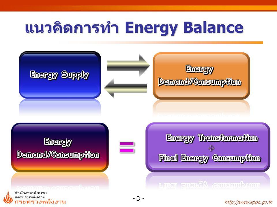 http://www.eppo.go.th - 3 - แนวคิดการทำ Energy Balance