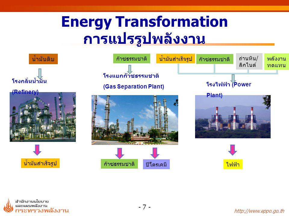 http://www.eppo.go.th Energy Transformation การแปรรูปพลังงาน - 7 - น้ำมันดิบ โรงกลั่นน้ำมัน (Refinery) ก๊าซธรรมชาติ โรงแยกก๊าซธรรมชาติ (Gas Separation Plant) โรงไฟฟ้า (Power Plant) น้ำมันสำเร็จรูป ก๊าซธรรมชาติ ถ่านหิน / ลิกไนต์ พลังงาน ทดแทน น้ำมันสำเร็จรูป ก๊าซธรรมชาติ ปิโตรเคมีไฟฟ้า