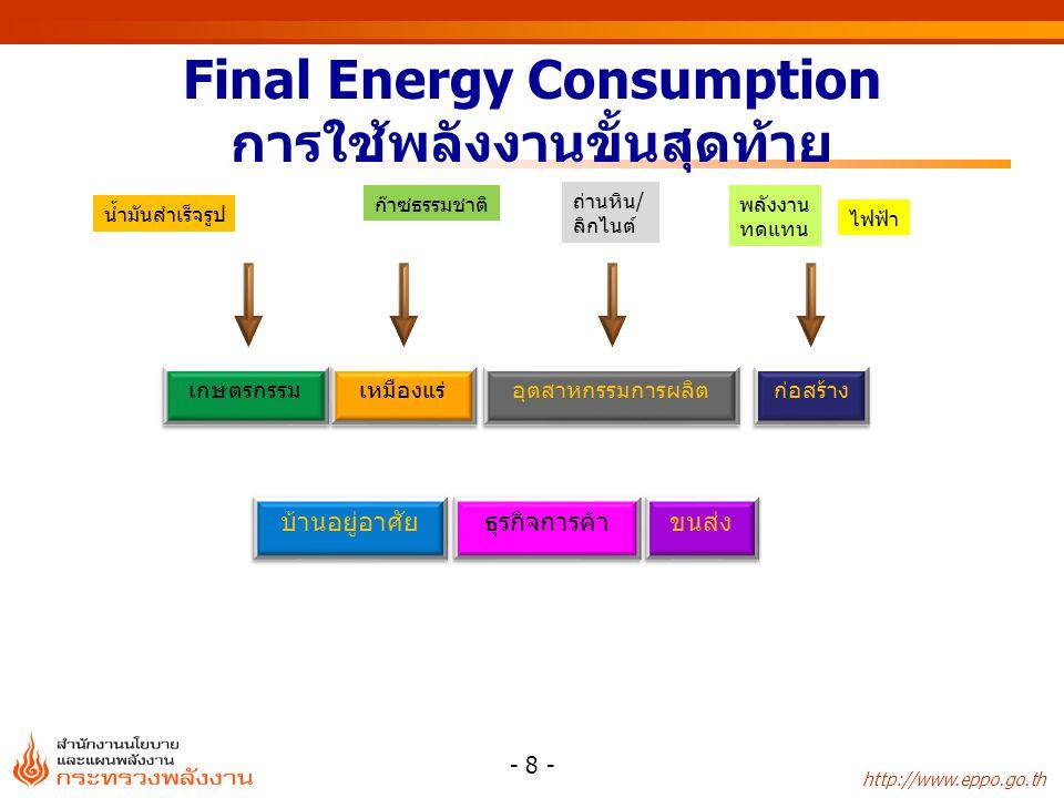 http://www.eppo.go.th Final Energy Consumption การใช้พลังงานขั้นสุดท้าย - 8 - เกษตรกรรม ก่อสร้าง อุตสาหกรรมการผลิต บ้านอยู่อาศัย ธุรกิจการค้า ขนส่ง เหมืองแร่ น้ำมันสำเร็จรูป ก๊าซธรรมชาติ ไฟฟ้า ถ่านหิน / ลิกไนต์ พลังงาน ทดแทน