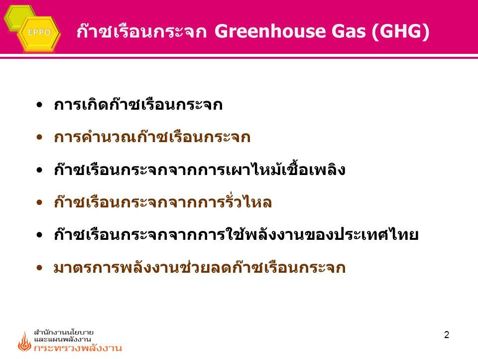 ก๊าซเรือนกระจก Greenhouse Gas (GHG) การเกิดก๊าซเรือนกระจก การคำนวณก๊าซเรือนกระจก ก๊าซเรือนกระจกจากการเผาไหม้เชื้อเพลิง ก๊าซเรือนกระจกจากการรั่วไหล ก๊า