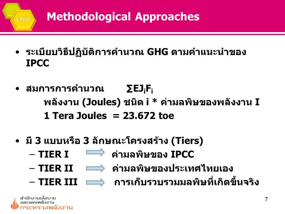 Methodological Approaches ระเบียบวิธีปฏิบัติการคำนวณ GHG ตามคำแนะนำของ IPCC สมการการคำนวณ ∑EJ i F i พลังงาน (Joules) ชนิด i * ค่ามลพิษของพลังงาน I 1 T