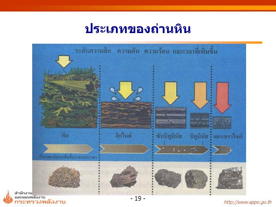 http://www.eppo.go.th - 19 - ประเภทของถ่านหิน