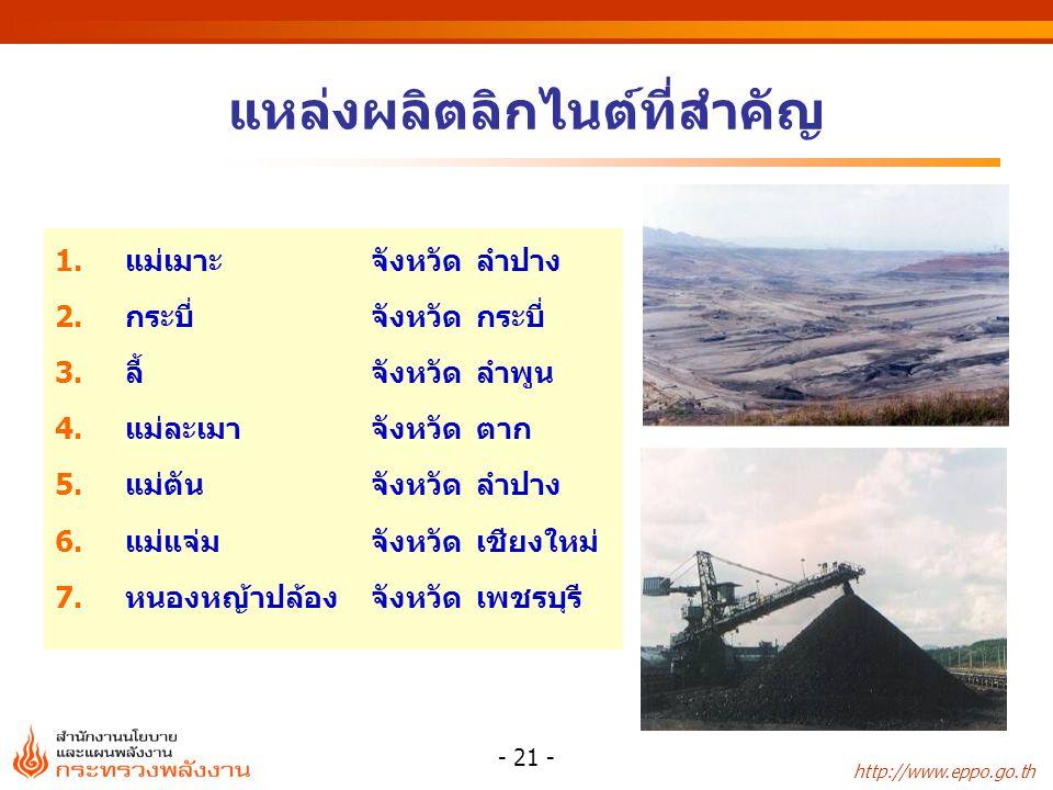 http://www.eppo.go.th - 21 - แหล่งผลิตลิกไนต์ที่สำคัญ 1.แม่เมาะจังหวัดลำปาง 2.กระบี่จังหวัดกระบี่ 3.ลี้จังหวัดลำพูน 4.แม่ละเมาจังหวัดตาก 5.แม่ตันจังหว