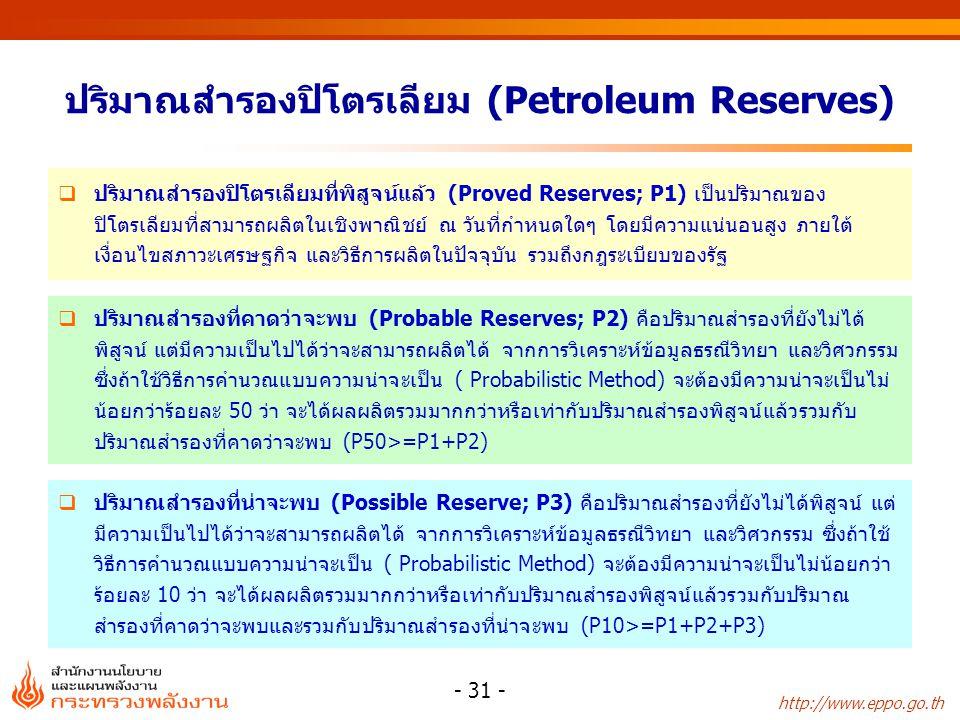 http://www.eppo.go.th - 31 - ปริมาณสำรองปิโตรเลียม (Petroleum Reserves)  ปริมาณสำรองปิโตรเลียมที่พิสูจน์แล้ว (Proved Reserves; P1) เป็นปริมาณของ ปิโต