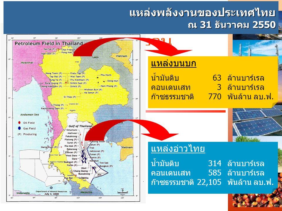แหล่งพลังงานของประเทศไทย ณ 31 ธันวาคม 2550 แหล่งบนบก น้ำมันดิบ63ล้านบาร์เรล คอนเดนเสท3ล้านบาร์เรล ก๊าซธรรมชาติ770พันล้าน ลบ.ฟ. แหล่งอ่าวไทย น้ำมันดิบ3