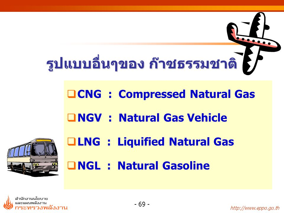 http://www.eppo.go.th - 69 - รูปแบบอื่นๆของ ก๊าซธรรมชาติ  CNG : Compressed Natural Gas  NGV : Natural Gas Vehicle  LNG : Liquified Natural Gas  NG