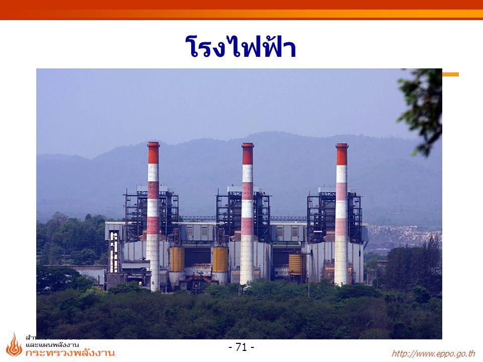 http://www.eppo.go.th - 71 - โรงไฟฟ้า