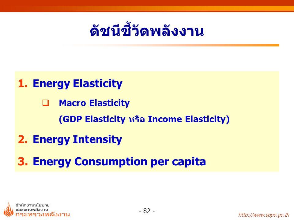 http://www.eppo.go.th - 82 - ดัชนีชี้วัดพลังงาน 1.Energy Elasticity  Macro Elasticity (GDP Elasticity หรือ Income Elasticity) 2.Energy Intensity 3.En