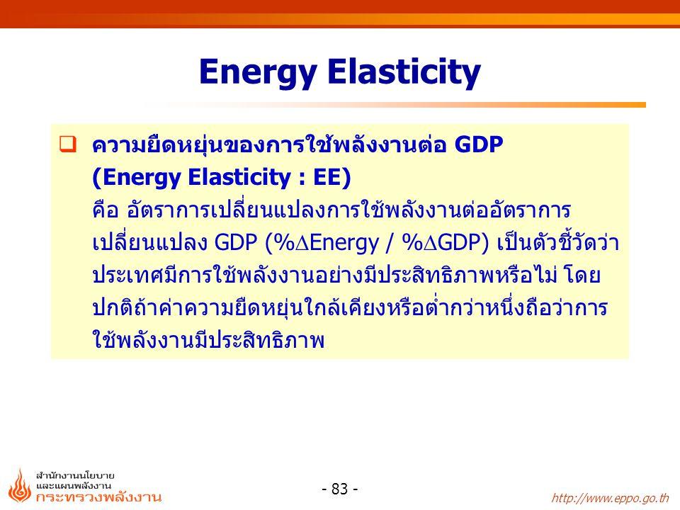 http://www.eppo.go.th - 83 -  ความยืดหยุ่นของการใช้พลังงานต่อ GDP (Energy Elasticity : EE) คือ อัตราการเปลี่ยนแปลงการใช้พลังงานต่ออัตราการ เปลี่ยนแปล