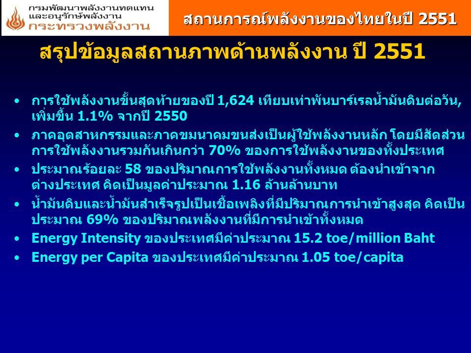 26 มาตรการทางภาษี การส่งเสริมการอนุรักษ์พลังงาน ผลการดำเนินงานที่ผ่านมา Cost-based (ระยะที่1) - สถานประกอบการได้รับสิทธิ์ 94 แห่ง รัฐจ่ายคืนภาษีเป็นเงิน 139 ล้านบาท - เกิดผลประหยัด 375 ล้านบาท/ปี - กระตุ้นให้เกิดการลงทุน 557 ล้านบาท ระยะคืนทุนเฉลี่ย 1.5 ปี Performance-based (ระยะที่1) - สถานประกอบการได้รับสิทธิ์ 119 แห่ง รัฐจ่ายคืนภาษีเป็นเงิน 42 ล้านบาท - เกิดผลประหยัด 402 ล้านบาท/ปี - กระตุ้นให้เกิดการลงทุน 546 ล้านบาท ระยะคืนทุนเฉลี่ย 1.35 ปี Performance-based (ระยะที่ 2) - สถานประกอบการได้รับสิทธิ์ 132 แห่ง รัฐจ่ายคืนภาษีเป็นเงิน 96 ล้านบาท - เกิดผลประหยัด 628 ล้านบาท/ปี - กระตุ้นให้เกิดการลงทุน 1276 ล้านบาท ระยะคืนทุนเฉลี่ย 2.03 ปีBOI - โครงการที่ได้รับการอนุมัติ 37 โครงการ - เกิดผลประหยัด 2,459 ล้านบาท/ปี - กระตุ้นให้เกิดการลงทุน 8,006 ล้านบาท