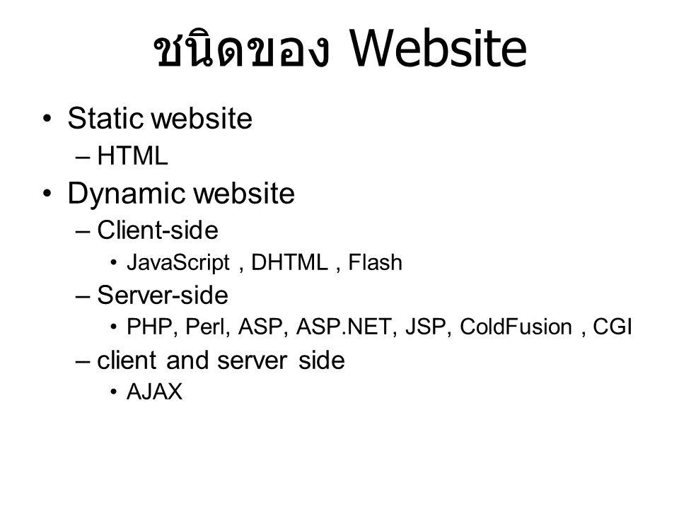 ชนิดของ Website Static website –HTML Dynamic website –Client-side JavaScript, DHTML, Flash –Server-side PHP, Perl, ASP, ASP.NET, JSP, ColdFusion, CGI