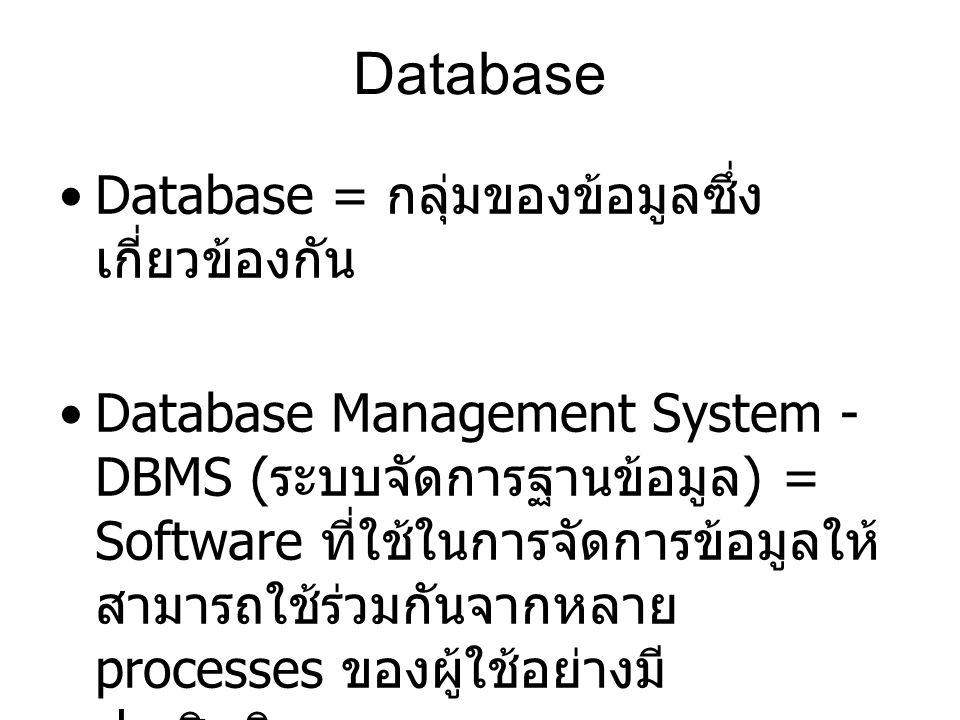 Database Database = กลุ่มของข้อมูลซึ่ง เกี่ยวข้องกัน Database Management System - DBMS ( ระบบจัดการฐานข้อมูล ) = Software ที่ใช้ในการจัดการข้อมูลให้ ส