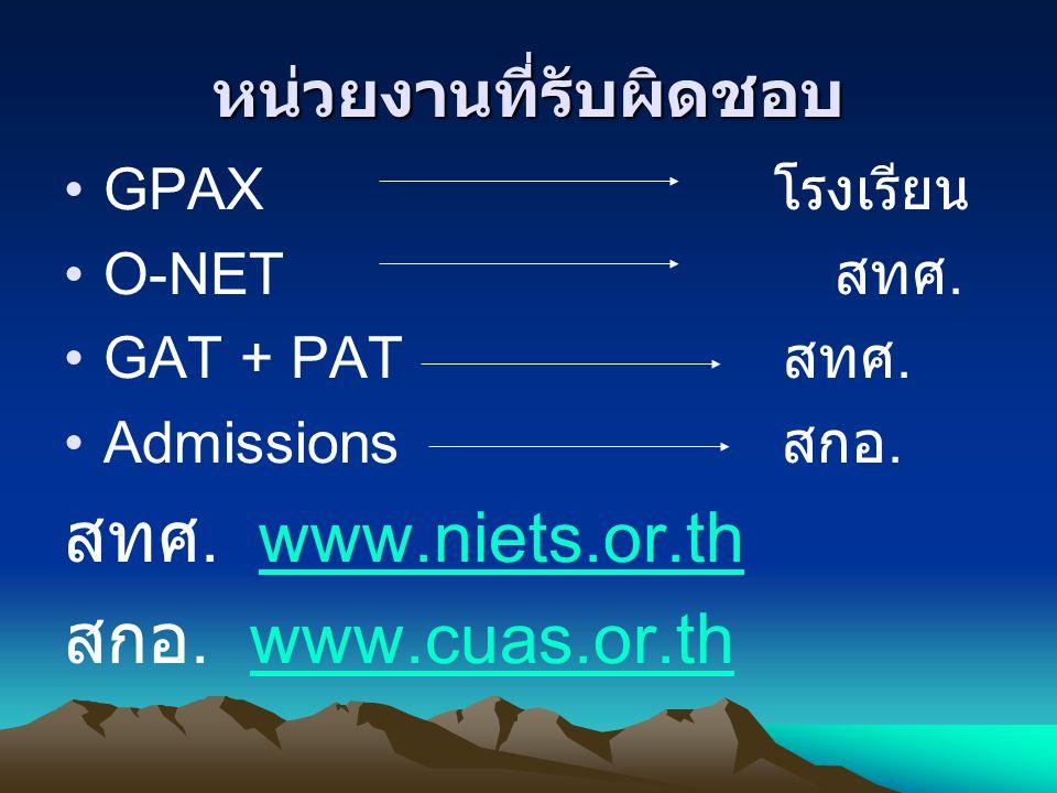 หน่วยงานที่รับผิดชอบ GPAX โรงเรียน O-NET สทศ. GAT + PAT สทศ. Admissions สกอ. สทศ. www.niets.or.thwww.niets.or.th สกอ. www.cuas.or.thwww.cuas.or.th