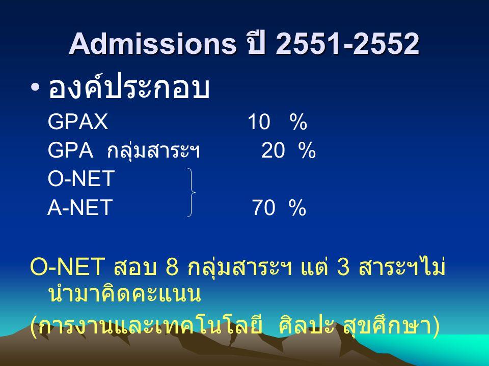 Admissions ปี 2551-2552 องค์ประกอบ GPAX 10 % GPA กลุ่มสาระฯ 20 % O-NET A-NET 70 % O-NET สอบ 8 กลุ่มสาระฯ แต่ 3 สาระฯไม่ นำมาคิดคะแนน ( การงานและเทคโนโ