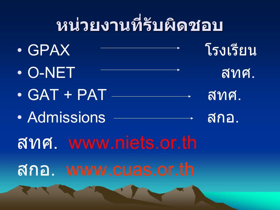 หน่วยงานที่รับผิดชอบ GPAX โรงเรียน O-NET สทศ. GAT + PAT สทศ. Admissions สกอ. สทศ. www.niets.or.th สกอ. www.cuas.or.th
